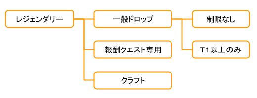 d3_guide_drop_03