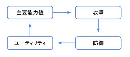 d3_guide_paragon_03