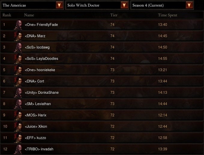 d3_wd_ranking_s4_1101
